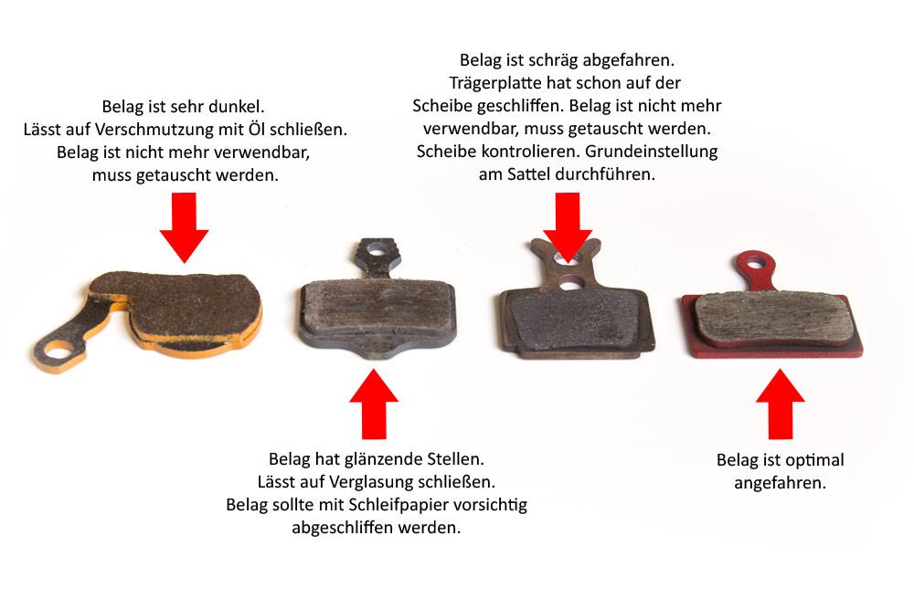 Verschiedene Zustände von Bremsbelägen