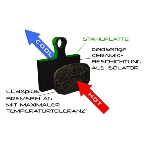 Now8 E-Bike Bremsbeläge -  für Magura® MT5 / MT7 - Carbon