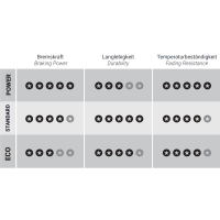 Trickstuff Power Bremsbeläge - für Trickstuff Direttissima / Shimano XT (BR-M755) / Grimeca System 8 / Hope Mono M4