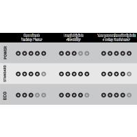 Trickstuff Power Bremsbeläge - für Shimano Ultegra BR-RS505 / BR-RS805 / Dura-Ace BR-9170